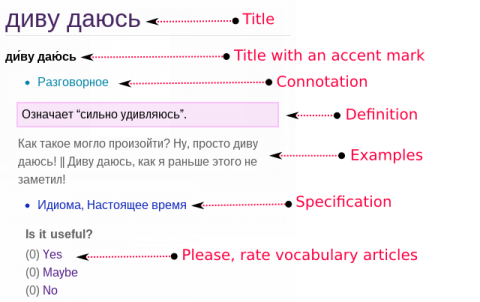 Vocabulary Article